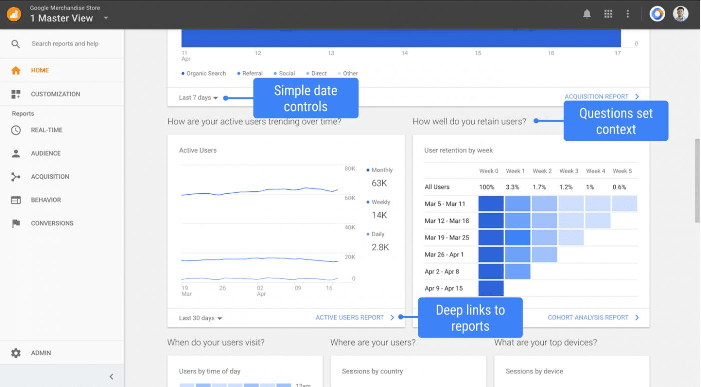 Google Analytics nouveau filtre intégré