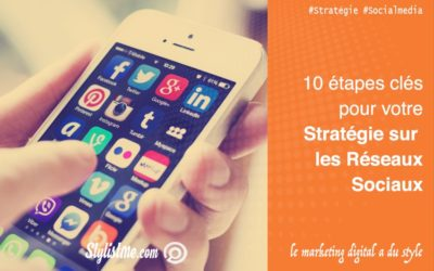 Stratégie réseaux sociaux : 10 techniques pour votre présence social media