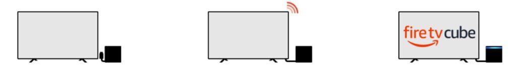 comment installer cube fire tv