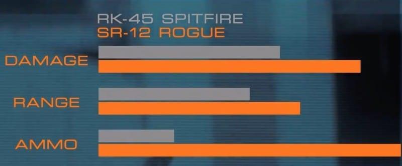 recoil pistolet spitfire fusil rogue