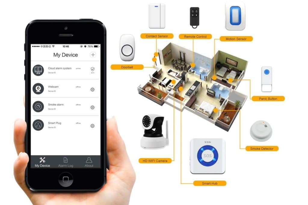 alarme connectée SSG système complet Google Home Alexa