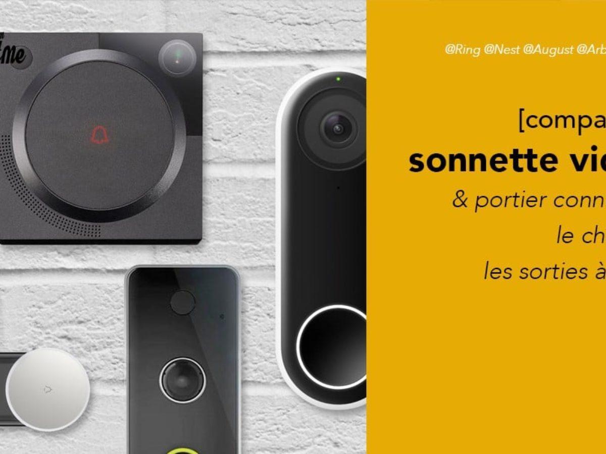 Le meilleur haut parleur Bluetooth en 2020 au Canada – Comparatif, guide et avis