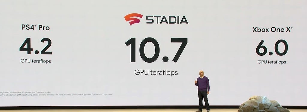 Google Stadia GPU 10.7