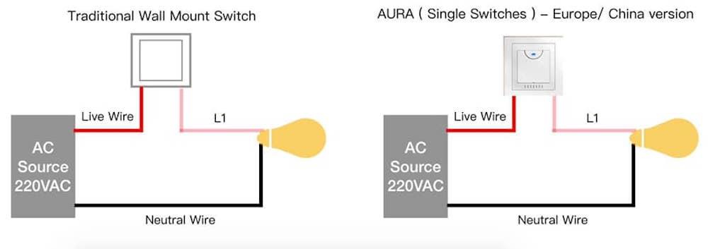 interrupteur homekit installatation