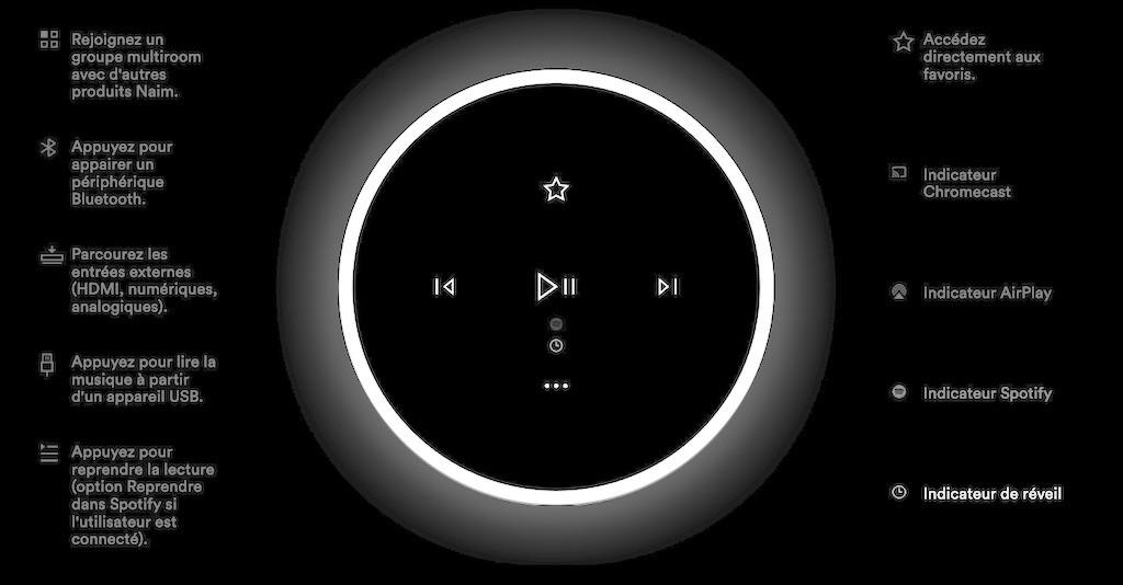 Naim Mu-so 2 avec AirPlay 2 bouton commande