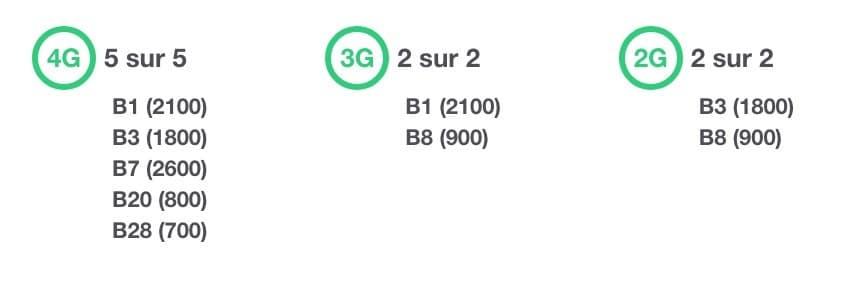 xiaomi mi 9T compatibilite 4G France