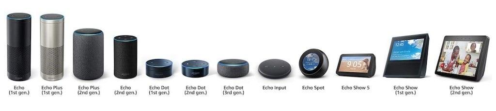Comment utiliser Apple Music avec Amazon Alexa