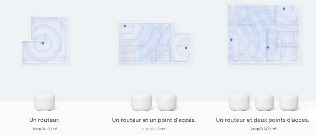 test débit Nest Wifi couverture réseau mesh