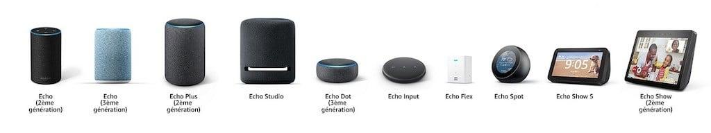 Amazon Echo tous les produits