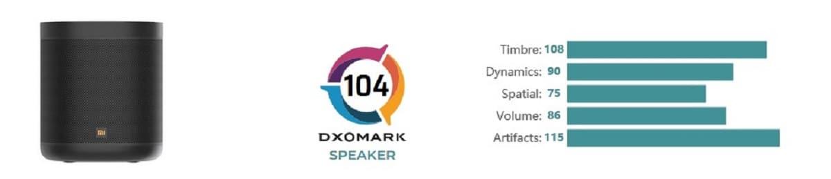 xiaomi xiaoAI art speaker test DXOMARK