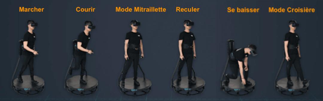 tapis omnidirectionnel VR mouvements Kat Walk C