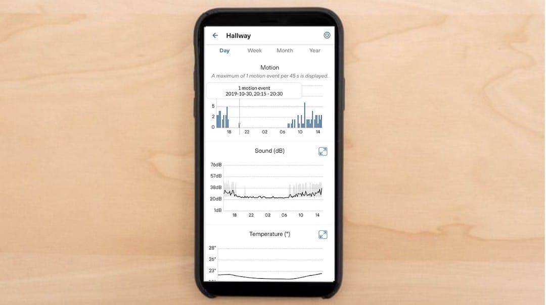 Application Minut Smart Home Sensor