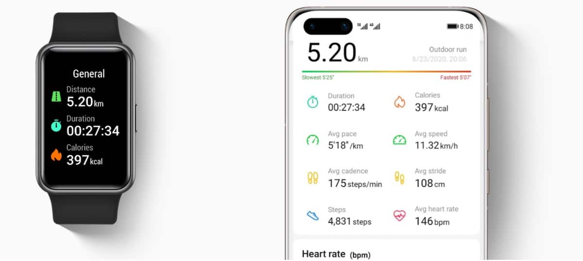 Huawei Watch Fit suivi santé sport