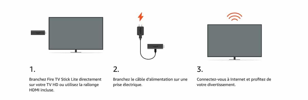 Notice Fire tV Stick Lite