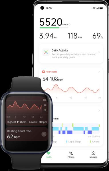 Oppo Watch ECG suivi santé