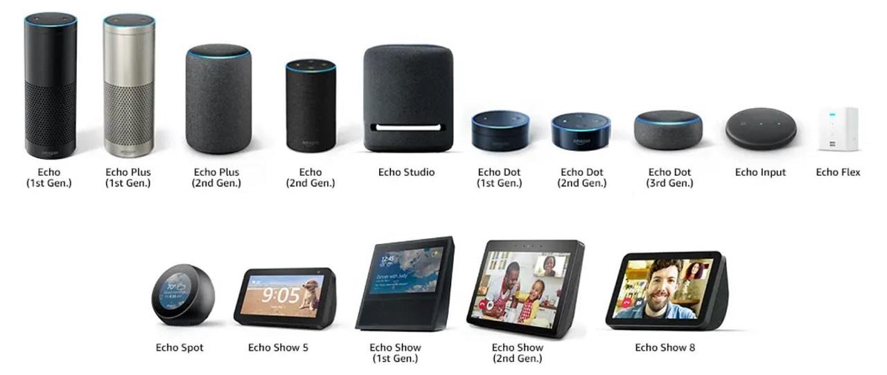 gamme Amazon Echo