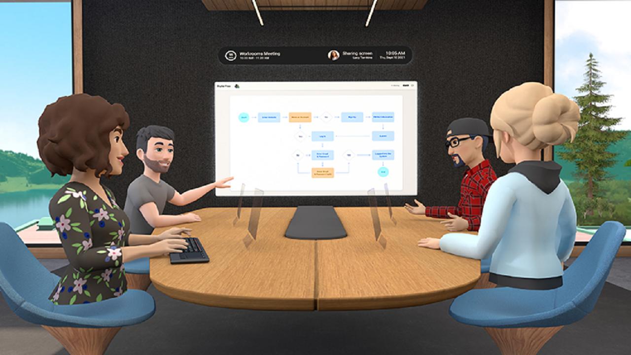 Horizon Workrooms Facebook Connect 2021
